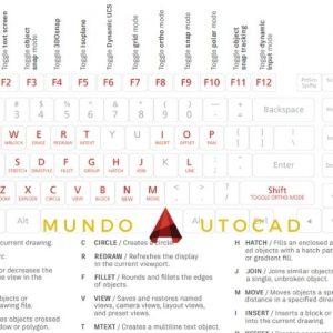 lista de comandos de autocad