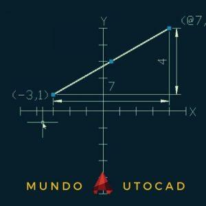 coordenadas absolutas autocad